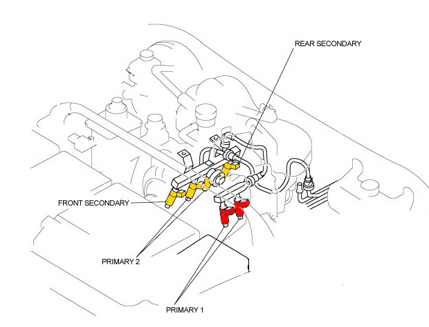 inj5 how does the fuel injection system work? rx8club com Jaguar Injector Harness at bayanpartner.co