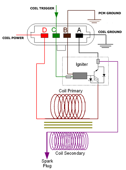 ls2_coil_schematic toyota igniter wiring diagram 2006 toyota avalon ignition coil lq9 wiring harness diagram at bayanpartner.co